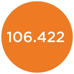 106.422 MILIONI DI EURO RACCOLTA COMPLESSIVA DEL SETTORE