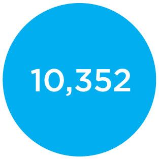 10.352 MILIARDI DI EURO INCASSO PER L'ERARIO