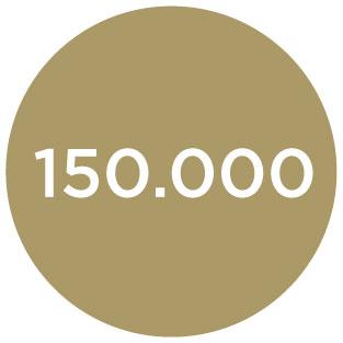 150.000 IMPRESE DEL SETTORE
