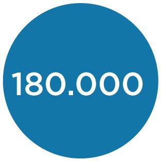 180.000 PERSONE IMPIEGATE NELL'INDOTTO