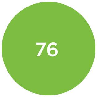 76 OPERATORI ONLINE ATTIVI IN ITALIA