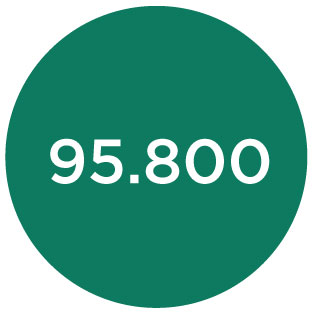 95.800 PUNTI VENDITA - RETE FISICA